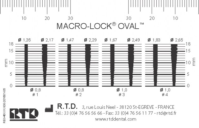 M-L Oval Sizing Card